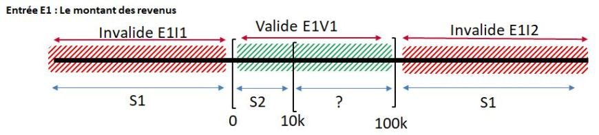 partition_equivalence_2