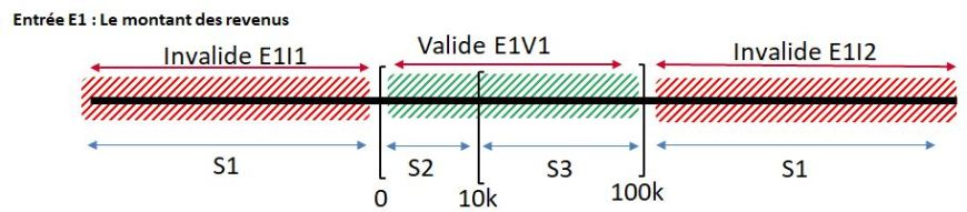 partition_equivalence_3
