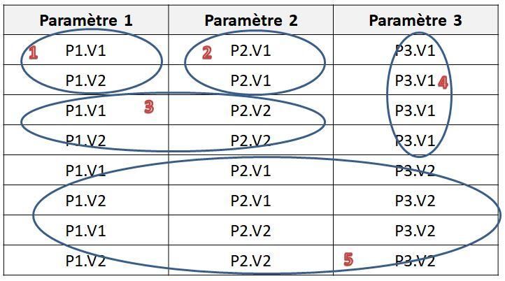 pairwise_01