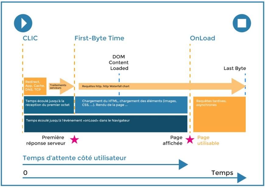 visuels_articles_cloudnetcare_rapport_tmc2